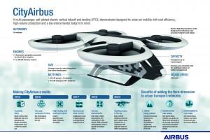 Airbus Helicopters testuje podniebny autobus