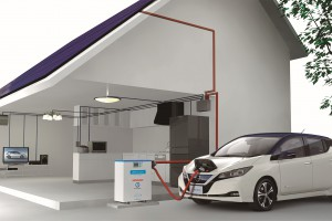 Elektromobilność żyje z dopłat