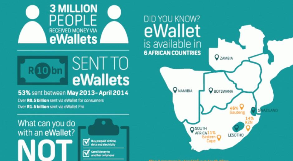 Porównaj ceny tanich lotów do Kenii z Warszawy i rezerwuj natychmiast.