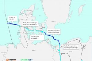 Jest ostateczna decyzja inwestorów ws. budowy Baltic Pipe