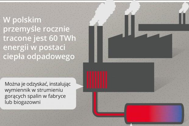 Ciepło przyjeżdża ciężarówką - pomysł polskiego start-upu Enetech