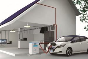 Nissan zainwestuje w Chinach 9,5 mld dolarów m.in. w auta elektryczne