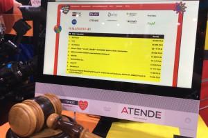 Podczas Finału WOŚP Atende obsłużyło ponad 100 mln zapytań
