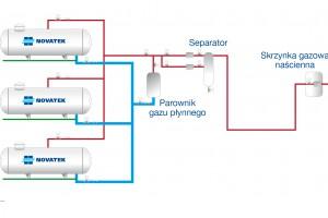 Schemat wielozbiornikowej instalacji LPG