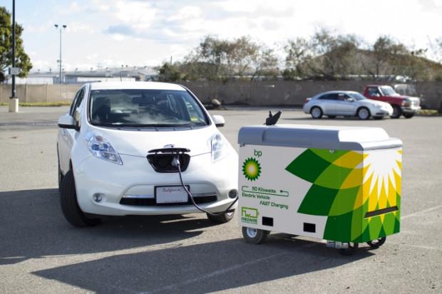 BP inwestuje w mobilne ładowarki do samochodów