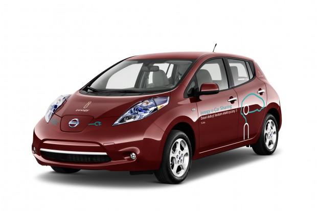 Elektryczne samochody na minuty do wynajęcia w Warszawie