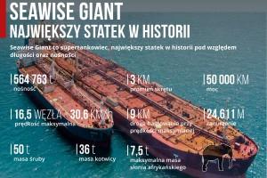 Cztery dekady temu powstał największy w historii statek
