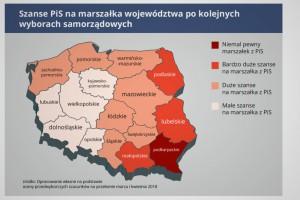 Szykuje się trzęsienie ziemi w urzędach marszałkowskich