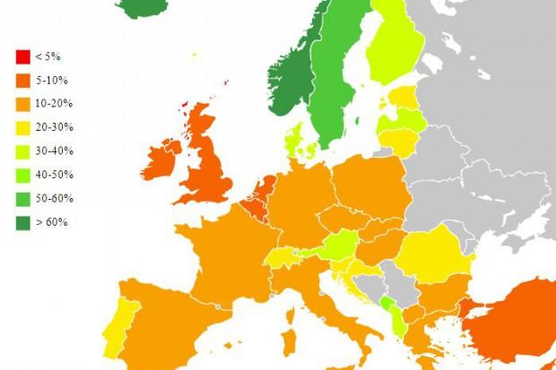 Suwerenność energetyczna ma znaczenie