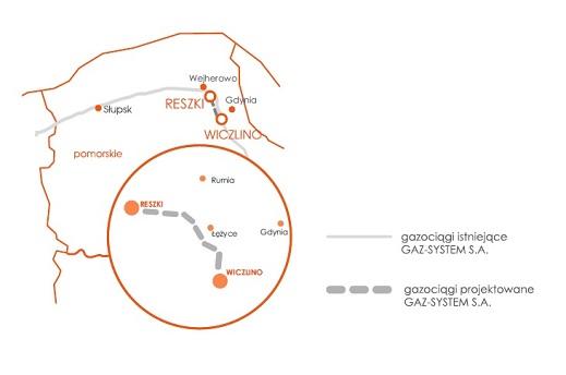 Graf. Gaz-System