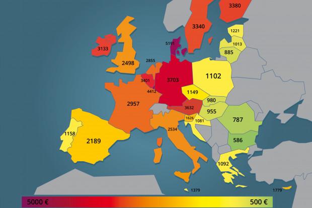 Polskie płace (powoli) gonią Europę, a czołówka wciąż za horyzontem