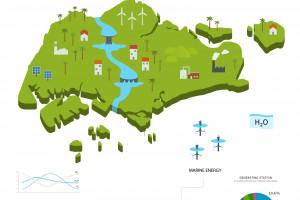 Singapur: sektor energetyczny