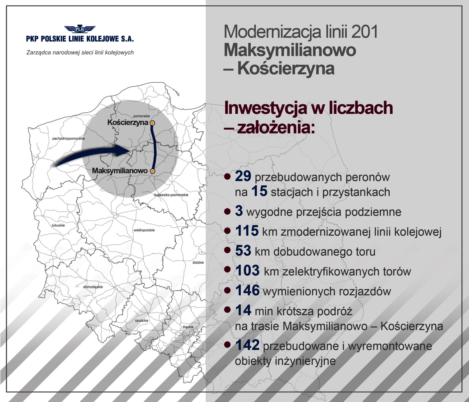 Modernizacja linii przyniesie wymierne korzyści. Fot, mat, pras.