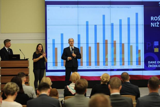 Ministerstwo Inwestycji i Rozwoju podsumowało 3 lata działania