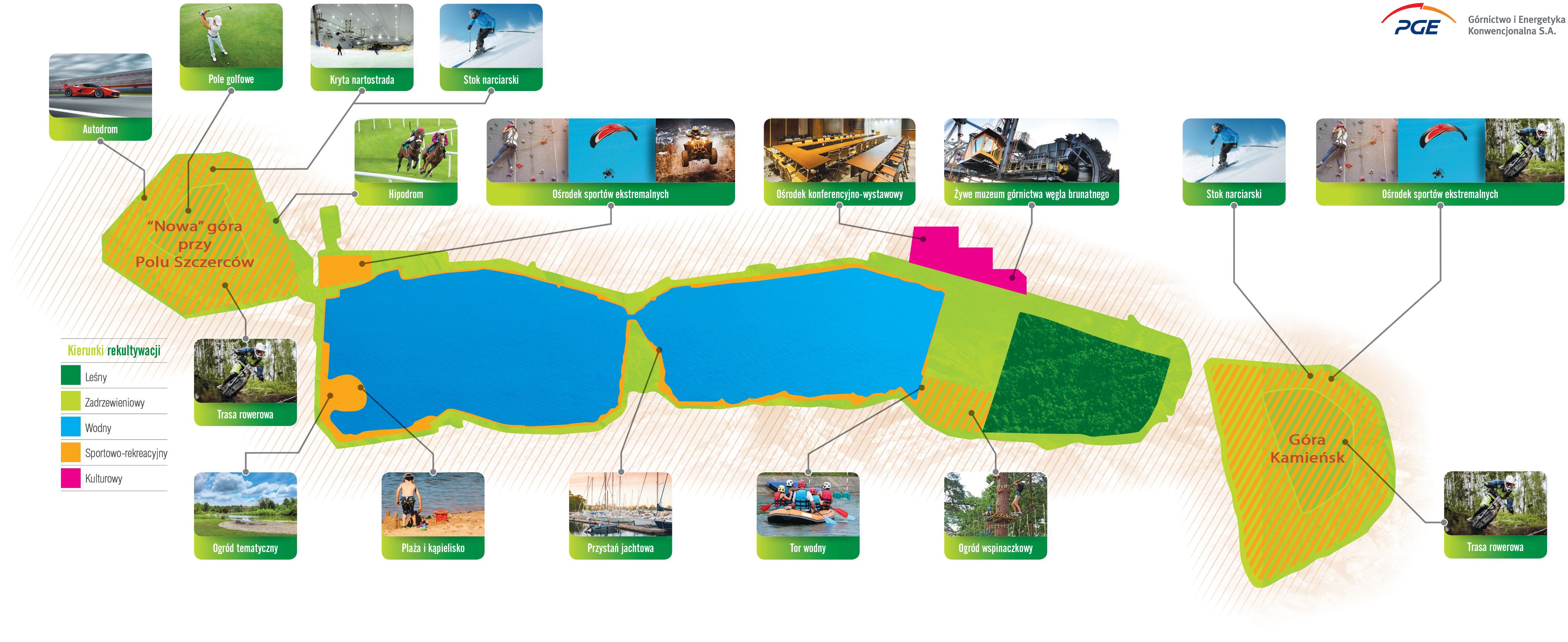 Schemat zagospodarowania kopalni Bełchatów