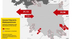 Polska rewolucja gazowa już prawie się dokonała