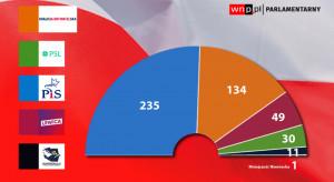 PKW podała wyniki wyborów parlamentarnych. Oto, jak rozłożą się mandaty w Sejmie