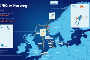 Jest jeszcze miejsce na norweskim szelfie dla wzrostu aktywności PGNiG