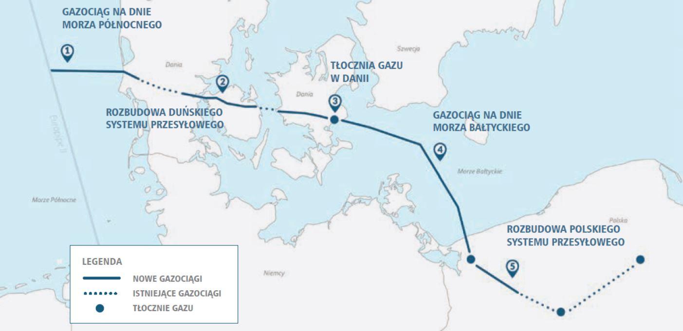 Elementy Batic Pipe: (1) gazociąg złożowy, (2) rozbudowa zdolności w duńskim systemie, (3) tłocznia gazu, (4) gazociąg podmorski, (5) rozbudowa zdolności w polskim systemie. Fot. mat. pras.